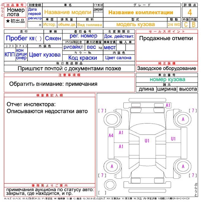 Аукционный лист - как читать, расшифровать и сделать перевод
