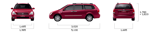 размеры kia GRAND CARNIVAL GLX R Special A/T